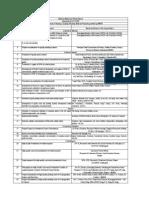 List of Nurseries, QPM Centers