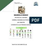 DHUnidadII.pdf