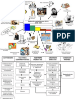 Figura Rica - Modelo Conceptual