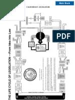 The Legislative Process Ch 09 CaLegi06