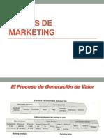 Planes de Marketing