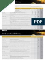 Altium Designer 2013 Feature Set Summary