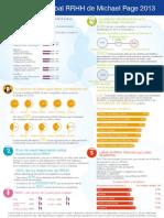Mp All Hr Barometer 2013 Infographic Es