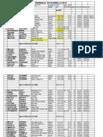 Classifica Crono Mondiale Occhiobello 2013.Xls