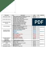 Jadwal Blok Lengkap 2011