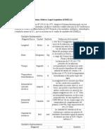 Sistema Métrico Legal Argentino