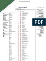 Voici La Liste Des Ports Tcp Et Udp Connue_0 a 500