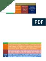 Figuras de Workflow