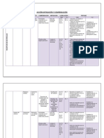 Actividades de mitigación y compensación tabla de legislación