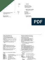 Katalog Delova YUGO