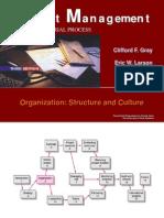 Project Management & Appraisal