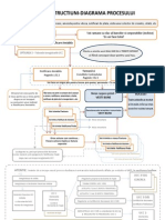 OPPT Courtesy Notice Guidelines [Process Chart] -06p00-Romanian