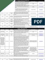 BIM_Tools_Matrix (2012-01-20)