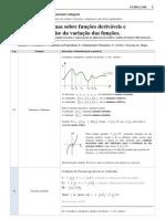 cdi-1_teoremas-e-analise-funcoes-derivadeis (1)
