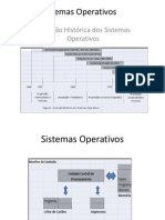 Sistemas Operativos Historia - imagens.pdf