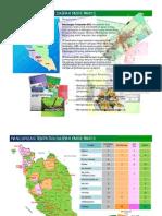 Status Kemajuan Rancangan Tempatan_Okt2011