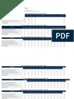 Index BPS Indonesia Konstruksi