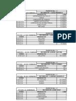 Programacion de Recibo y Despacho de Objetos(1)