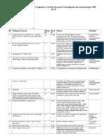 Kajian Keperluan Pelajar Tingkatan 3 Untuk Program Peningkatan Kecemerlangan PMR 2013