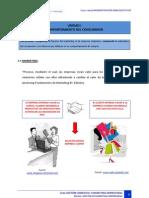 Gestión de Marketing Empresarial Unidad 1