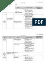 RPT Sains Form5