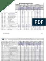 QMS Doc. Distribution Matrix