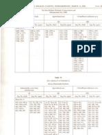 18.Details of Dharmatala Panchuria Kulberia Mouza