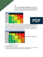"The ""Risk Matrix"" – Explained"