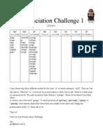 Pronunciation Challenge 001 Answer