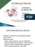 97185561-ANATOMI-SIRKULUS-WILLISI
