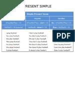 Cuadro Resumen Estructura Present Simple