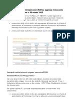 CdA MolMed approva resoconto intermedio di gestione al 31 marzo 2013