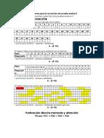E4 Tabla de Especificaciones
