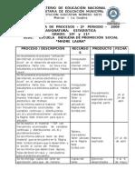 Cronograma de procesos - estadistica - 10º  y  11º   Madre Laura -  2009