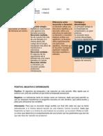 TAREA I UIII.pdf