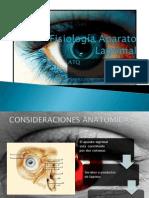 Fisiología Aparato Lagrimal