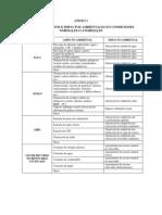 Lista de Aspectos e Impactos Ambientales