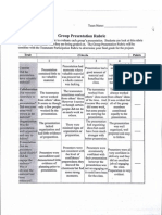 Group Presentation Rubric (Team Assessment)