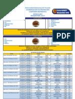 Resultados interUADY 2013