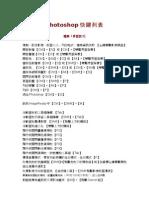 Photoshop 快鍵列表 (CS2)