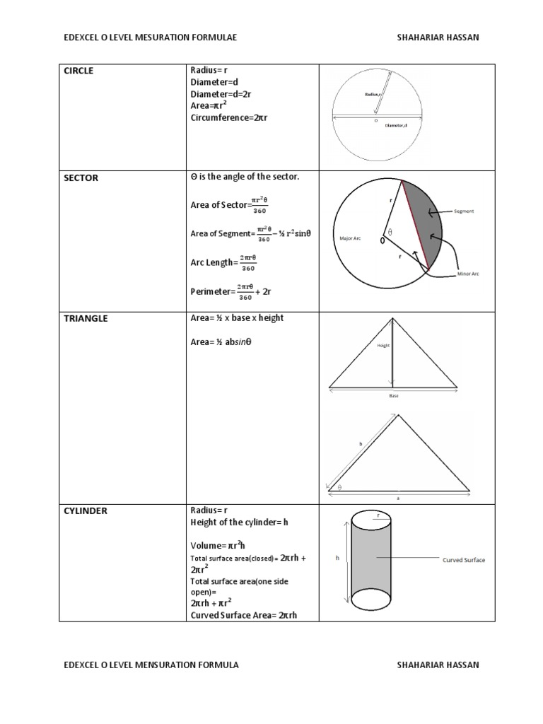 Uncategorized Arc Length And Sector Area Worksheet 100 area of sector worksheet social studies class 4 the mensuration formula sheet