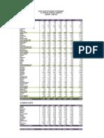 Statistik-Pelancong-2012