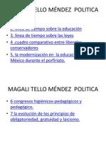 MAGALI TELLO MÉNDEZ  POLITICA