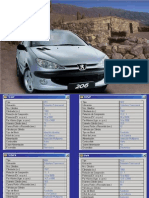peugeot 206 wiring diagram diesel engine ignition system Ford Maverick Diagram manual despiece peugeot 206 pdf