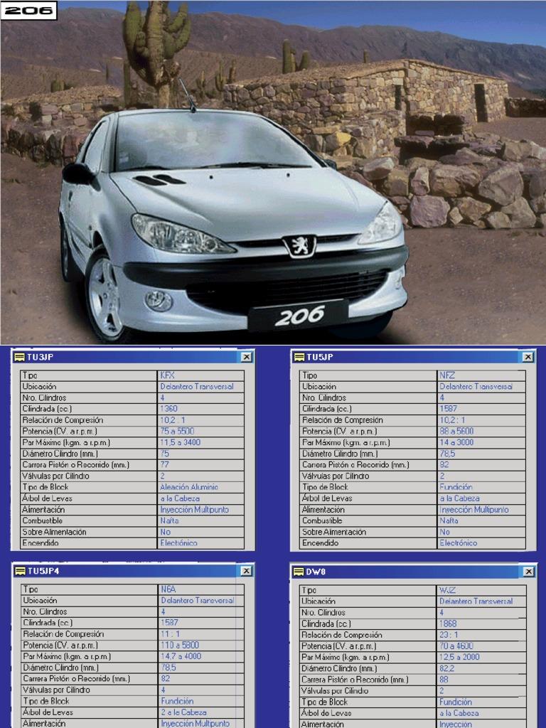 manual despiece peugeot 206 pdf rh scribd com manual de despiece peugeot 206 diesel 1.9 manual despiece peugeot 206 hdi 1.4