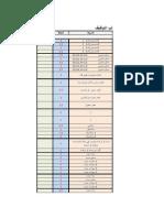 برنامج excel يسمح بحساب معدلك للمسابقة على اساس الشهادة.xlsx