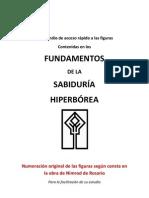 Compendio de acceso rápido a las figuras de los FUNDAMENTOS DE LA SABIDURÍA HIPERBÓREA.