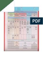 Koppen Climate Classification Chart