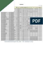 Ip Instrument Index Example