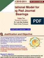 2011 Model Tilting Pad Bearing 15196B 3